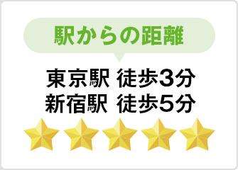 駅からの距離 東京駅徒歩1分 新宿駅徒歩5分