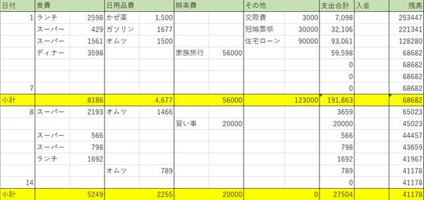 家計簿エクセル